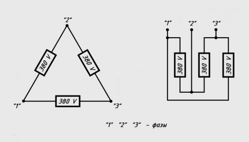 Пффффффф. ramon13, 24 Август 2013 - 20:09, написал.  Скока раз говорить - треугольник дает 220 и фазное, и межфазное.