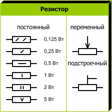 Условные обозначения реостата на схемах