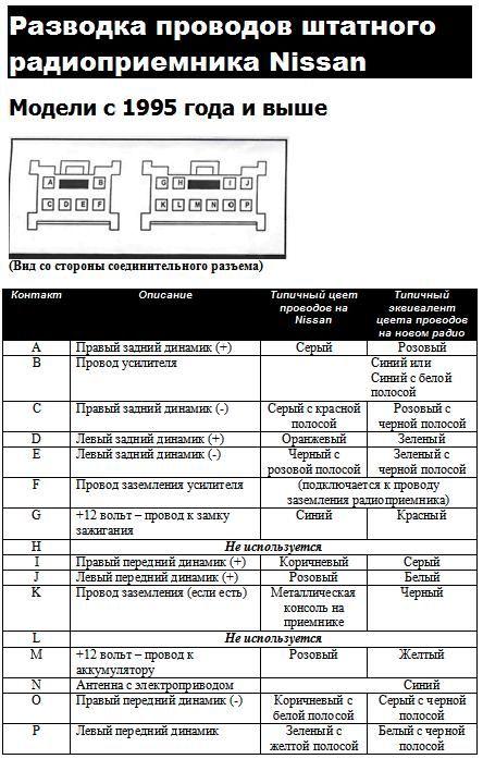 схема подключения магнитолы nissan csk-9751da