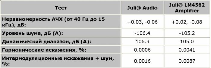 Сравнение.PNG