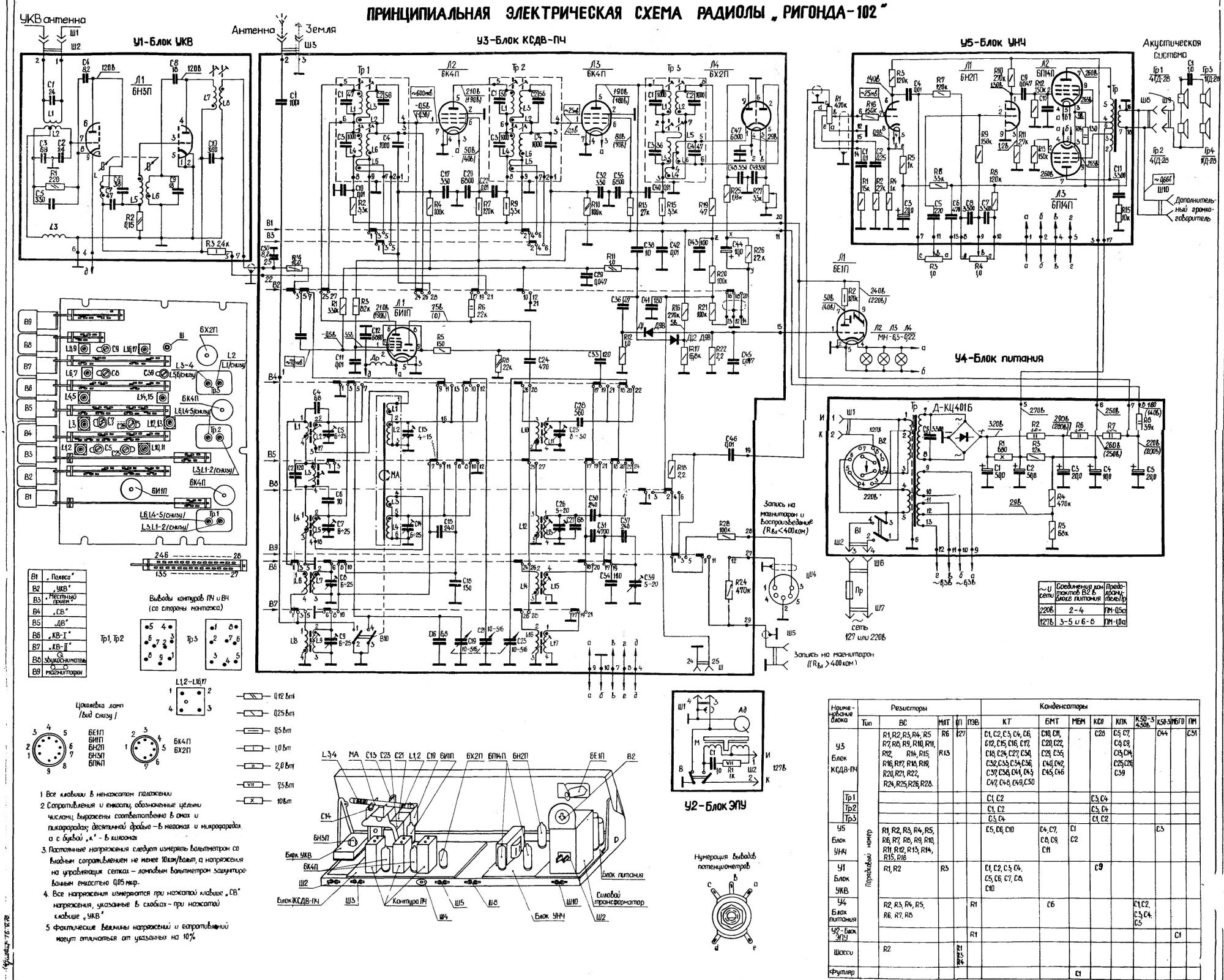 Радиола ригонда 102 стерео схема