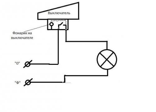 выключателя(переключателя)