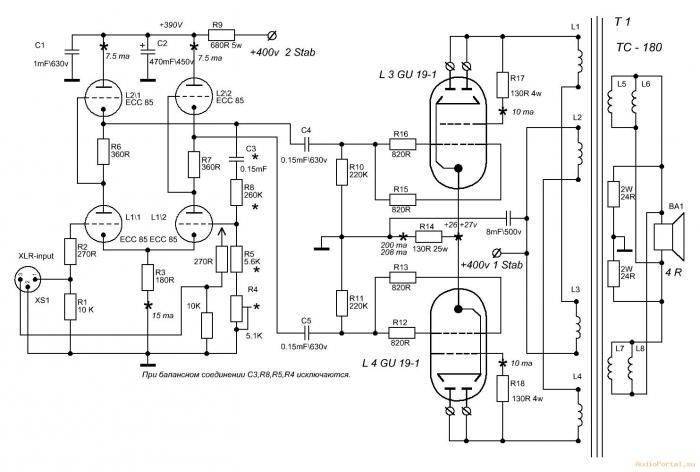 Ampl GU 19 ECC85 v1.3.