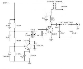 В генераторе не делают АМ модуляцию,так как вместе с АМ будет ещё и паразитная ЧМ.А это не нужно.