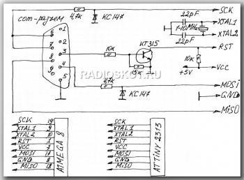 Данная схема программатора для микроконтроллеров atmega8 и attiny2313, одна из наиболее простых и доступных, т.к...