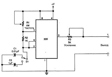 Схема подмотки спидометра уаз.