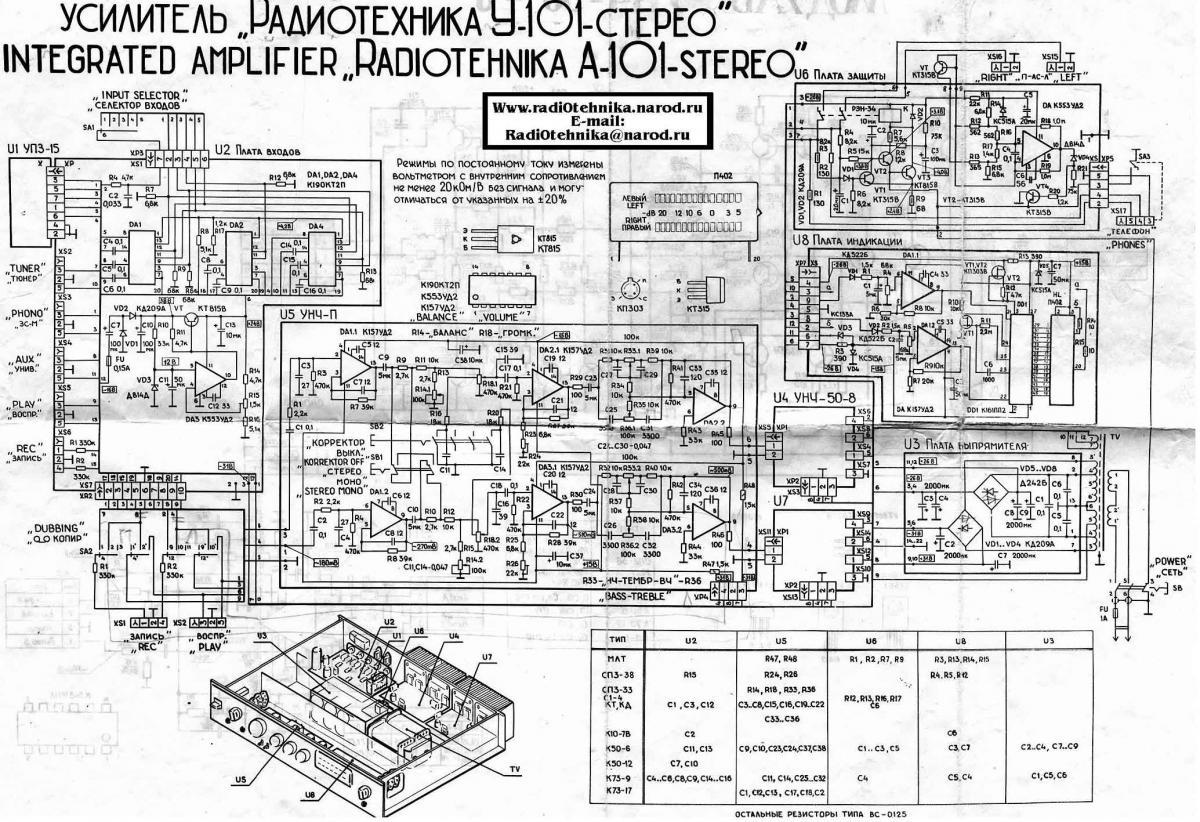 Radiotehnika У-101. Прибавьте громкость! | Random stuff