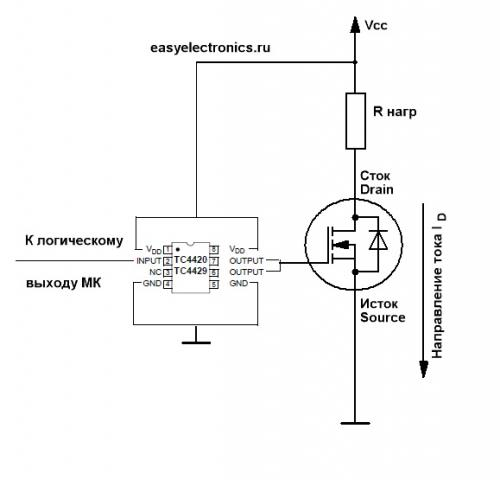 High-Speed MOSFET Drivers