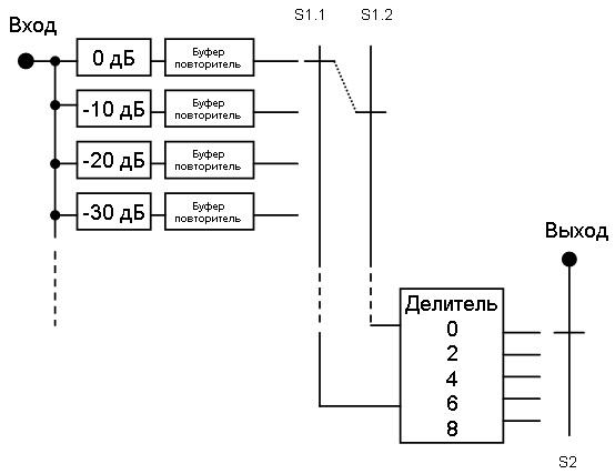структурная схема: