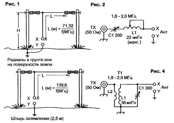 КВ антенна из куска провода - Антенны КВ - RA1OHX-Cайт ...