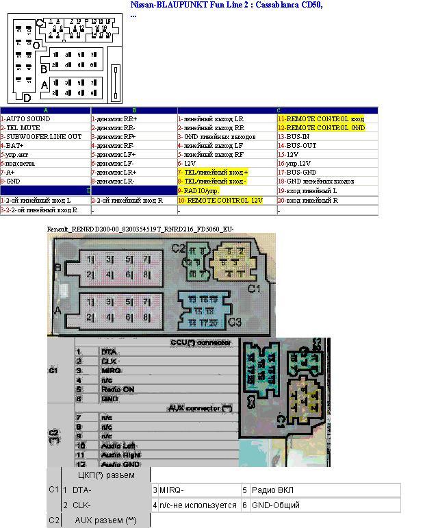 Схемы подключения автомагнитол renault 52