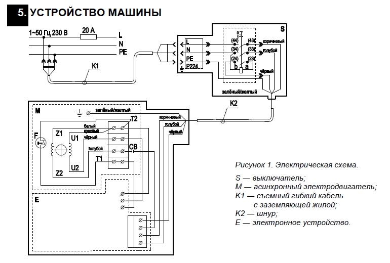 Мастер универсал 2500е схема электронного блока