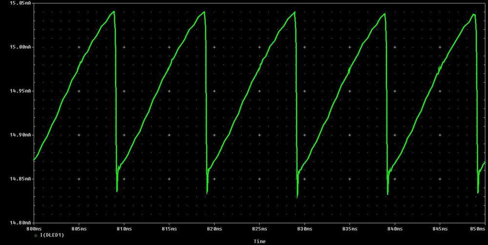 03LL-06 Ток гирлянды установившийся Детально 220в 6,8мкФ.JPG