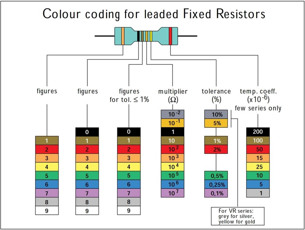 Colour coding.jpg