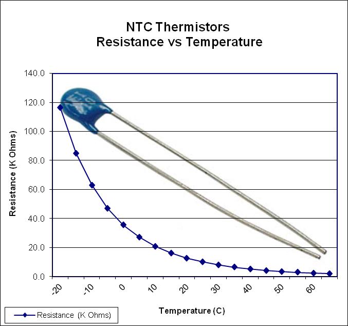 arduino-thermistor-circuit-l-2be664ca7ff9e0ae.jpg