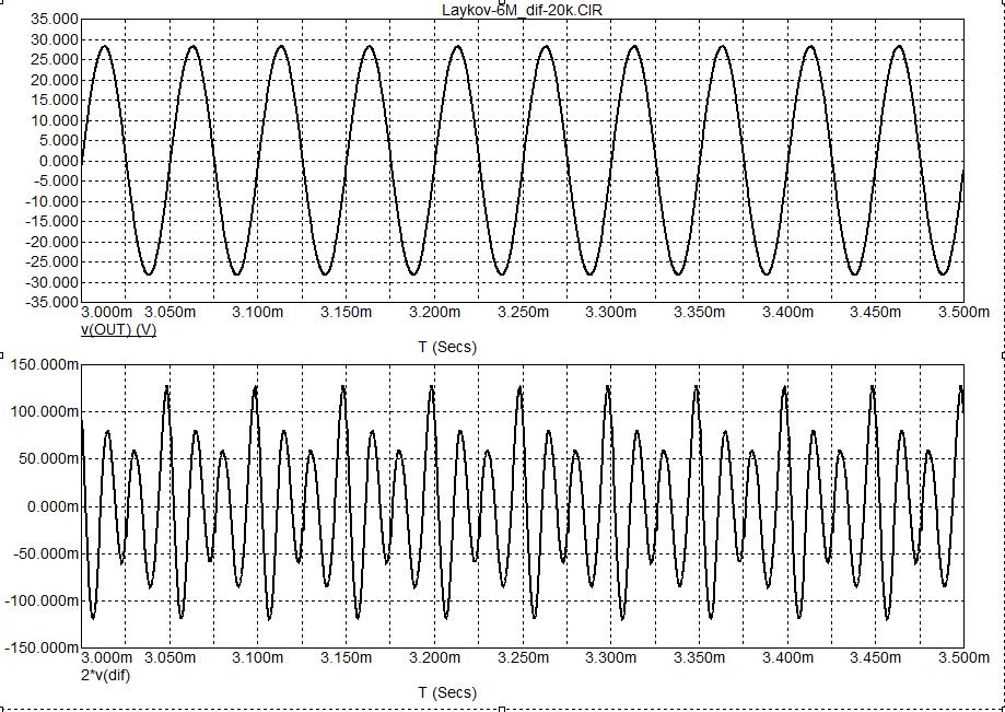 AMP_Laykov-6M_коммутационные искажения.png