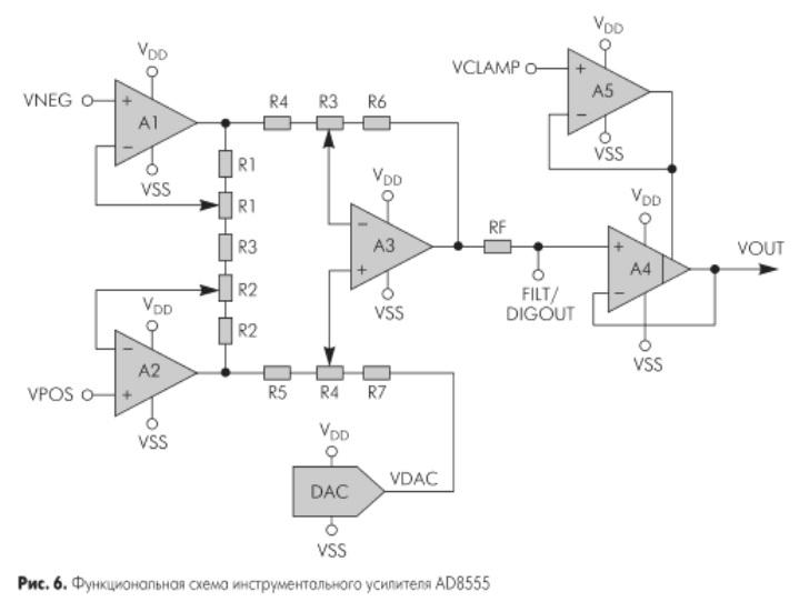 Схемы на операционных усилителях с обратной связью