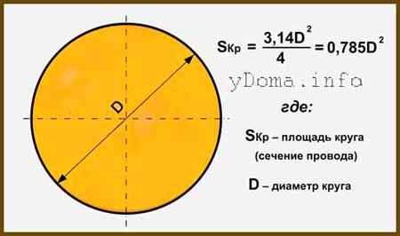 formula-ploschadi-kruga.jpg