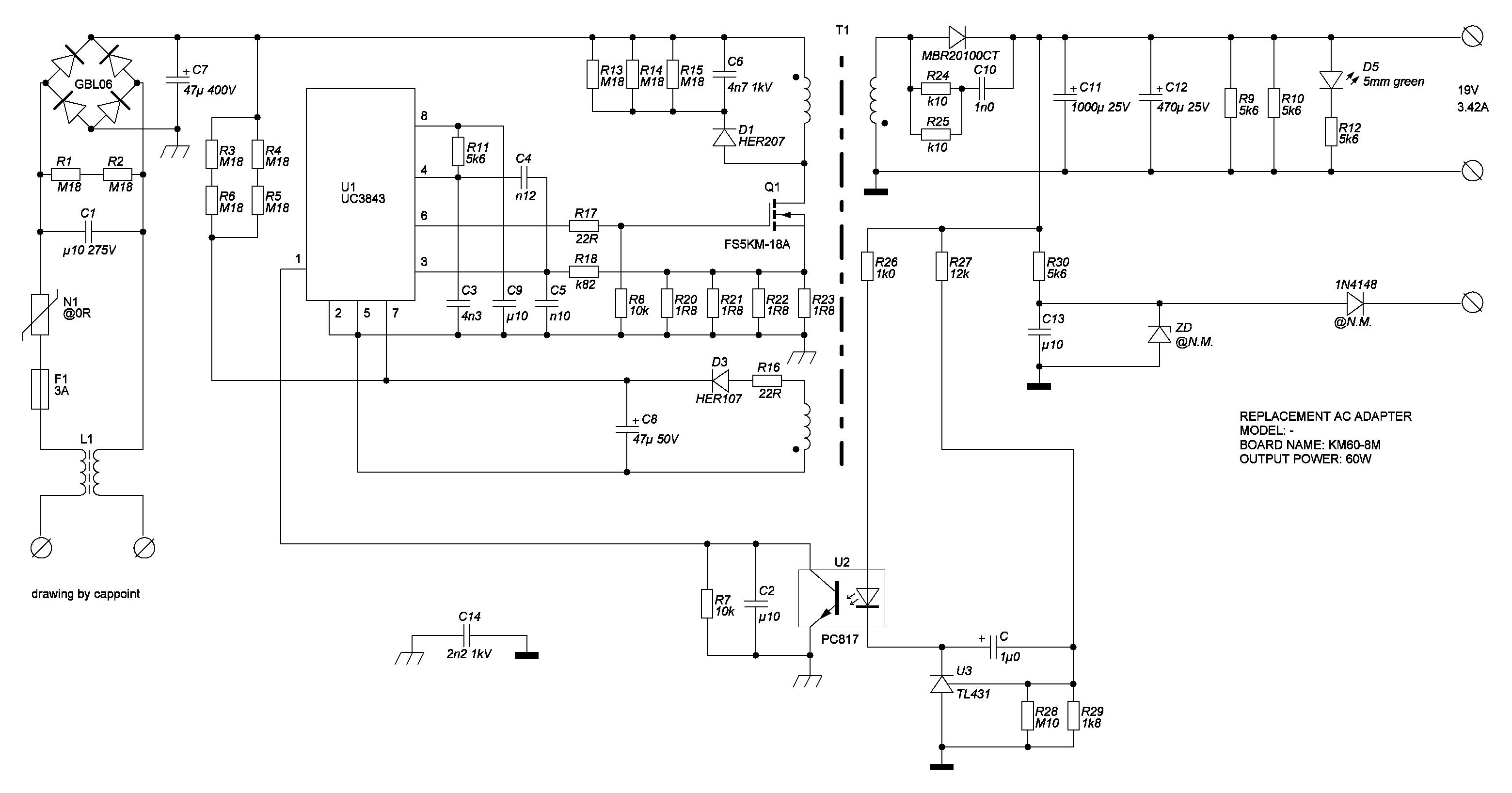 unit 27 m3 and d1