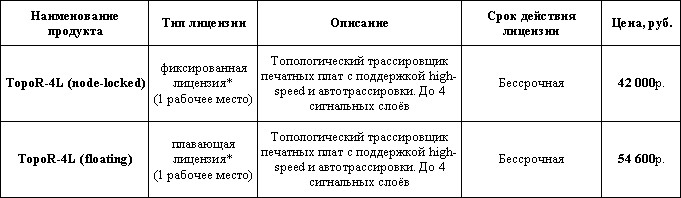 Price-Topor.jpg.c9fbe370e8dfb00df354de1313e70185.jpg