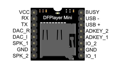 Miniplayer_pin_map[1].png
