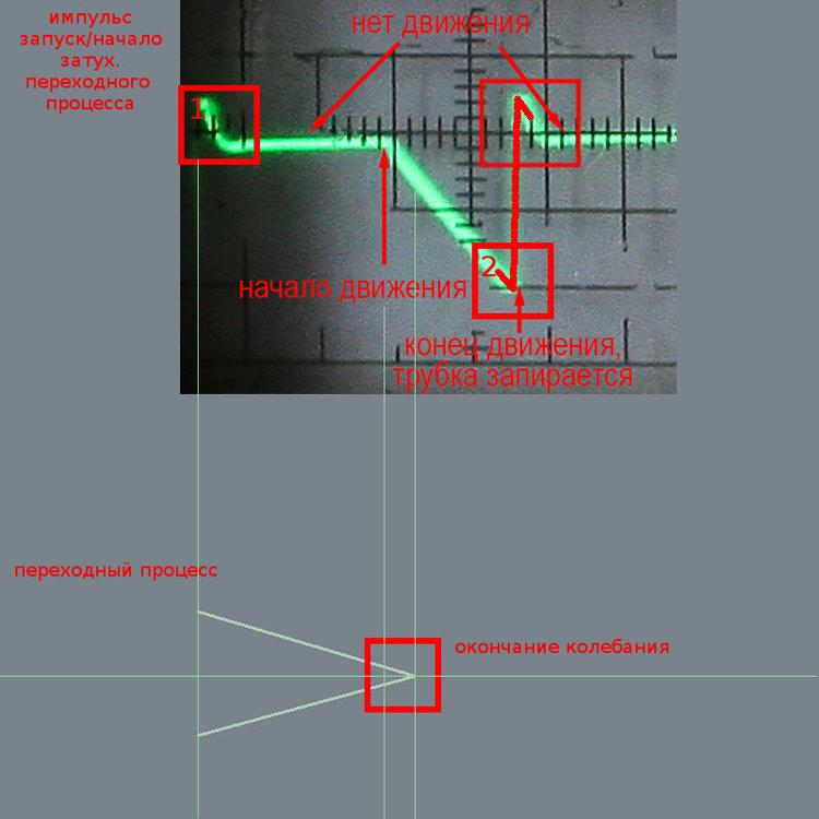 импульс_переходный_процесс.jpg