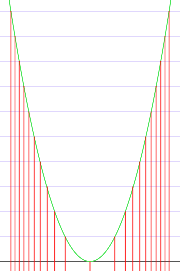 sq_graph.png