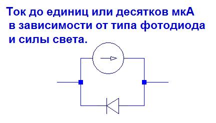 PhotoDiode.png.b88f7718a4b8839550425329dcaca9ba.png