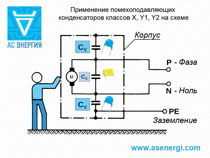 primenenie-kondensatorov-y1-y2_full.jpg