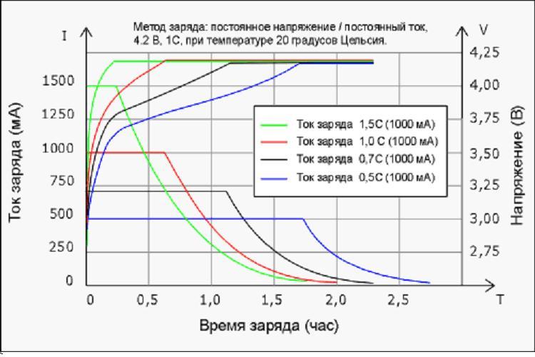 grafic.JPG