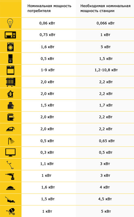 power_table.thumb.jpg.a602a3eacd95a16dd13be4b5b9c56df0.jpg