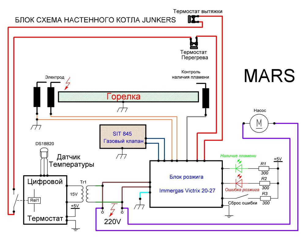 Блок схемам настенного котла Junkers.JPG