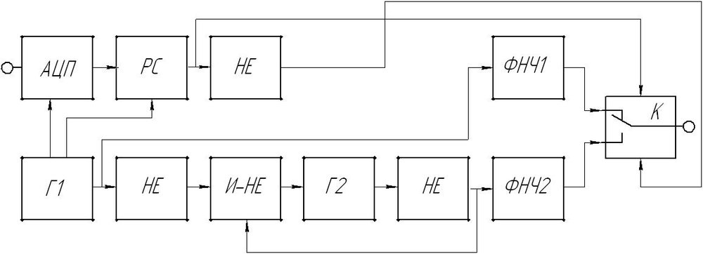 Блок-схема2.jpg