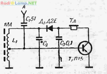 transistor-receiver-9.png.c9ec6252b11c68e6d4f5c6fae54a9832.png