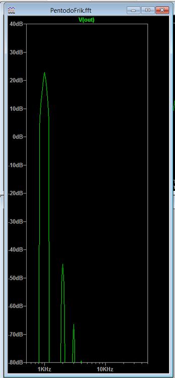 TP1-спектры 1kHz.png