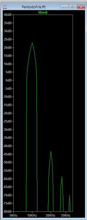 TP1-спектры 10kHz.png