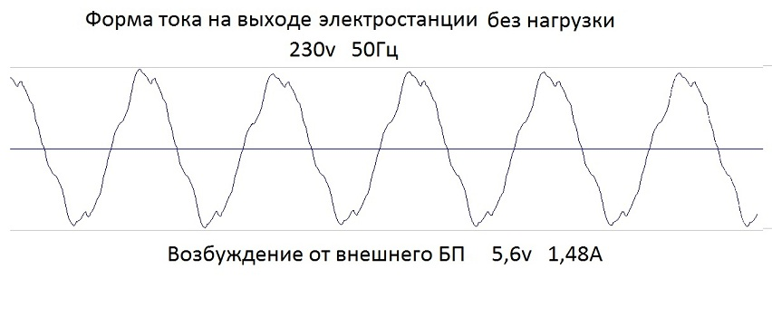 220 с БП без нагр.jpg