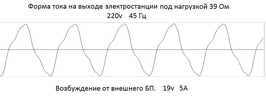 220 с БП по нагр.jpg