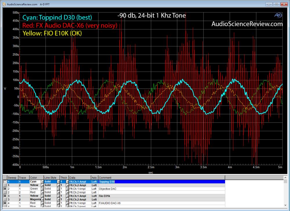 5c66c03f92601_FX-AudioDAC-X61Khz-90dblinearitytest.thumb.png.72105316e8eb91f12728733383694734.png