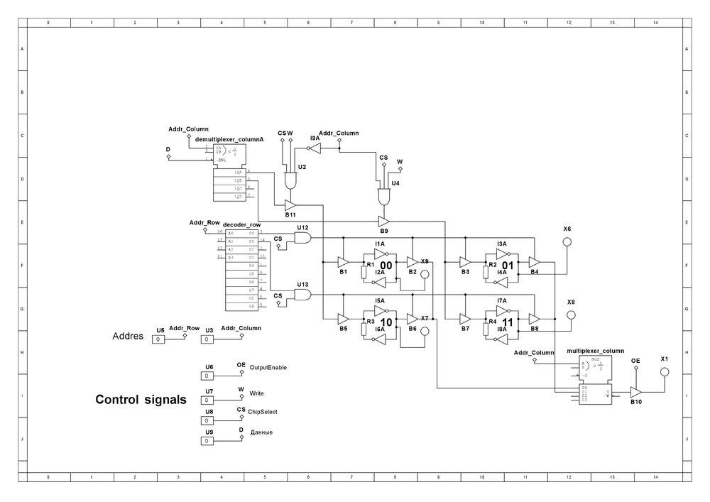 SRAM_CELLS.thumb.jpg.24a5a63df0c6e6fab2e7d5f91a3c1e74.jpg