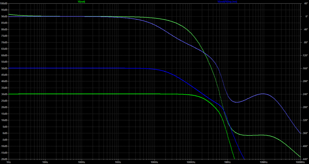 YBA miller correction 50p.png